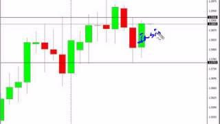 30 pip EUR/USD trade...