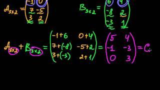 §3 Сложение матриц