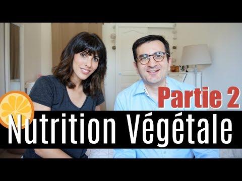 Introduction à la nutrition végétale avec le Dr Bernard-Pellet [Calcium-Fer-Vitamine B12-Q&R]