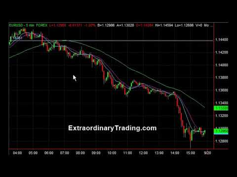 Forex factory 5 minutes strategy