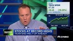 Ritholtz Wealth Management's Josh Brown recaps 2019 market performance