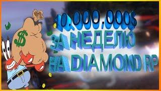 Реальный способ заработать в интернете на перепродаже от 20000 рублей в месяц, часть 3