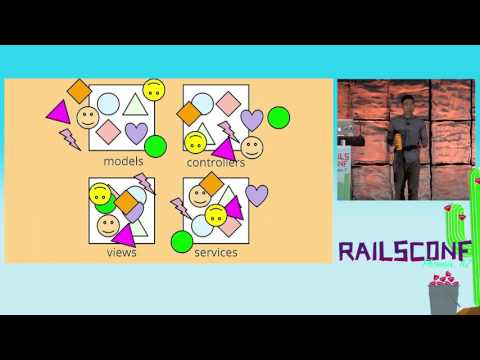 RailsConf 2017: Built to last: A domain-driven approach to beautiful systems by Andrew Hao