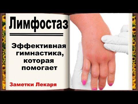 Болит молочная железа немеет рука