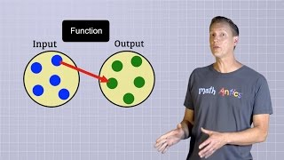 algebra basics what are functions?   math antics