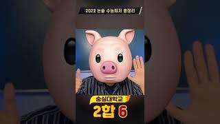 2022 인문논술 [수능최저 총정리] - 1탄 #sho…