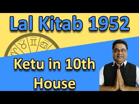 Lal Kitab Remedies for Ketu in 10th House
