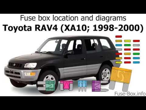 Fuse box location and diagrams Toyota RAV4 (XA10; 1998-2000) - YouTube