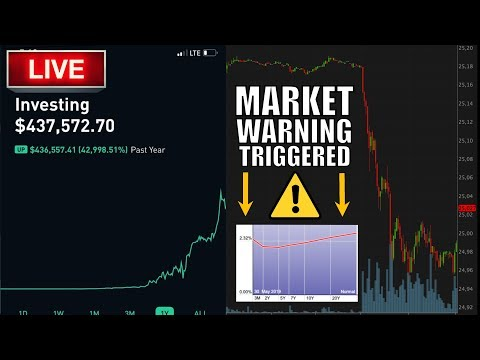 STOCKS REACT TO OIL & BONDS – APPLE EVENT – Day Trading Live, Option Trading, & Stock Market News