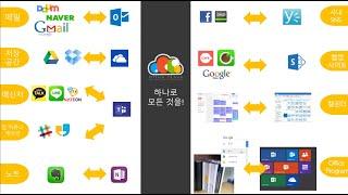 깔끔하게 정리한 Office 365 소개! Office…