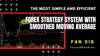 The most simply and efficiently FOREX strategy system with Smoothed Moving Average indicators.