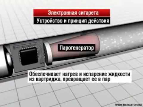 Устройство электронной сигареты.mp4