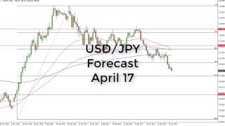 USD/JPY Technical Analysis for April 17 2017 by FXEmpire.com