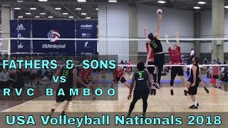 Fathers & Sons vs RVC Bamboo - Semifinals Men
