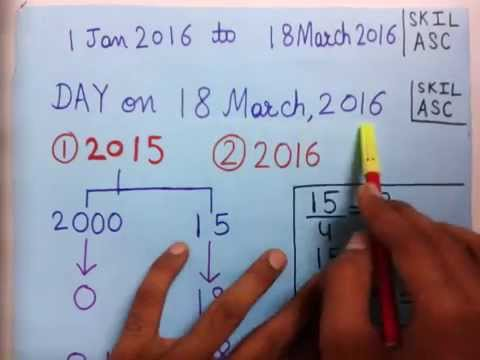 calendar problems aptitude | how to find day on any given date