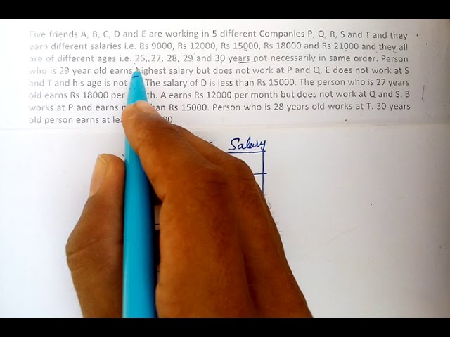 SALARY AND AGE BASED PUZZLE FOR IBPS/SBI/RBI/NIACL EXAMS