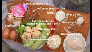 Самые популярные диеты 2018