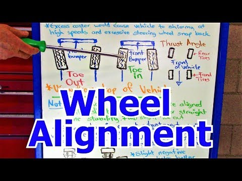 Understanding Wheel Alignment and its relationship to Tire wear pattern