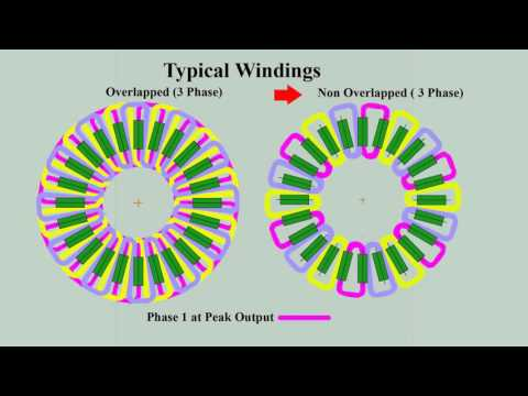 Part 2 Axial Flux Alternator Phasing and Winding Methods  YouTube
