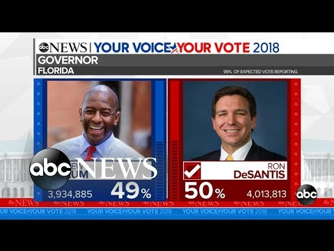 Ron DeSantis to become Florida governor after Andrew Gillum concedes
