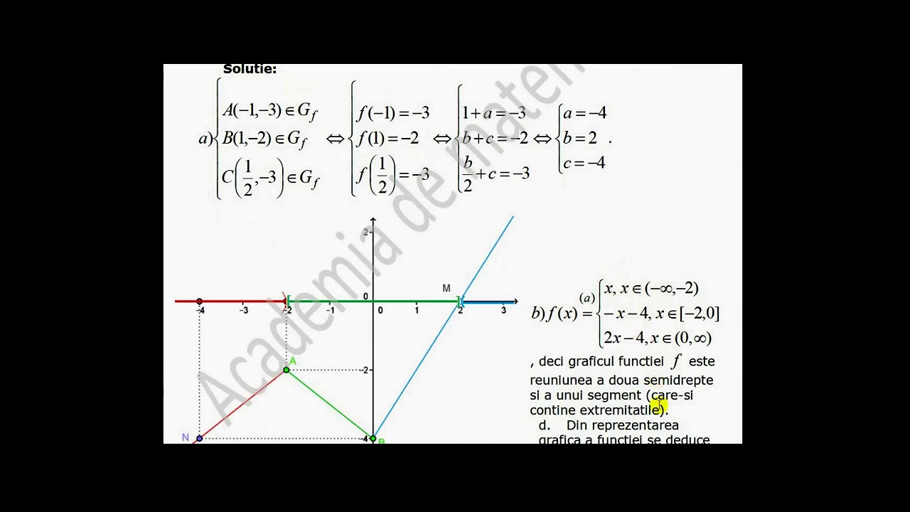 Functia de gradul I -  Exersare  - Matematica - Algebra - Probleme rezolvate