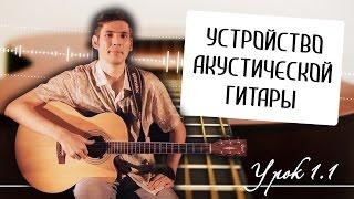 видео Устройство гитары
