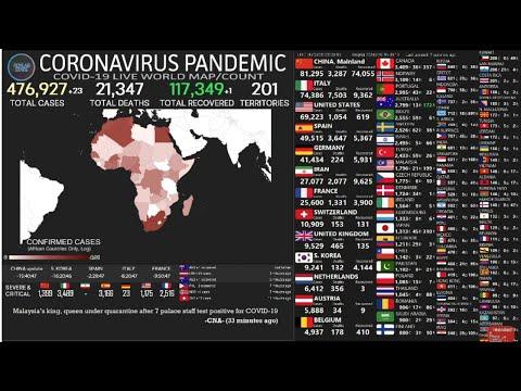 coronavirus-(live)-tracking:graph,-world-map,-new-cases,