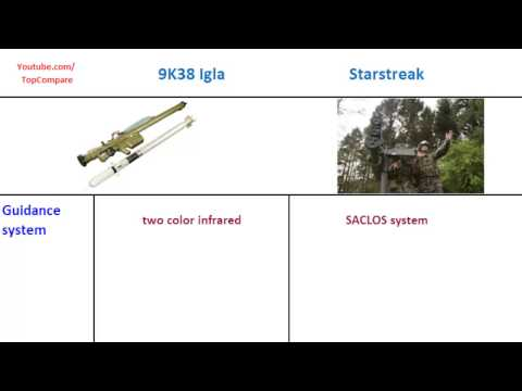 9K38 Igla versus Starstreak, Manportable shoulder launched missile specifications