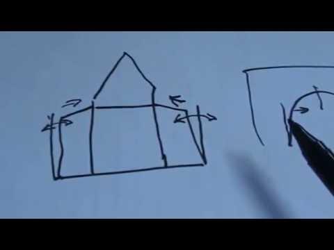 Как правильно сделать пристройку к дому