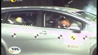 Краш тест Seat Leon 2005 (E-NCAP)