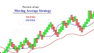 Moving average strategy ( Course preview )