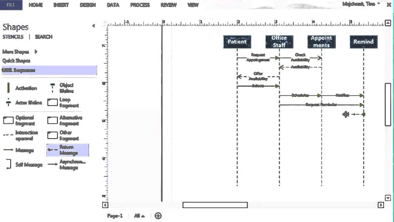 hight resolution of creating a sequence diagram