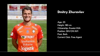 Dmitry Zhuravlev 2020 Highlights