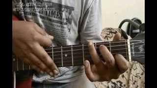 Anuragathin velayil chords
