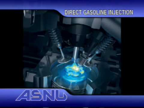ASNU GDI : GASOLINE DIRECT INJECTION