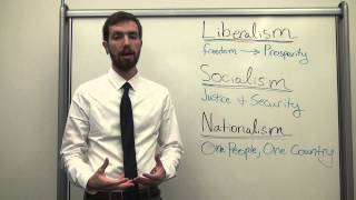 Three Big Ideas: Liberalism, Socialism, Nationalism