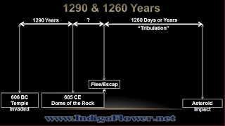 Daniel 12: 1290 & 1260 Years Before Asteroid Impact