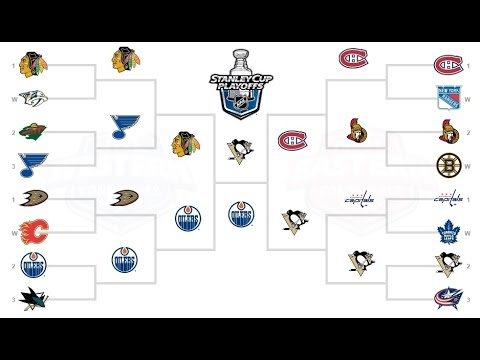 NHL Playoffs 2018