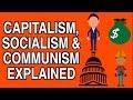 CAPITALISM, SOCIALISM & COMMUNISM EXPLAINED SIMPLY