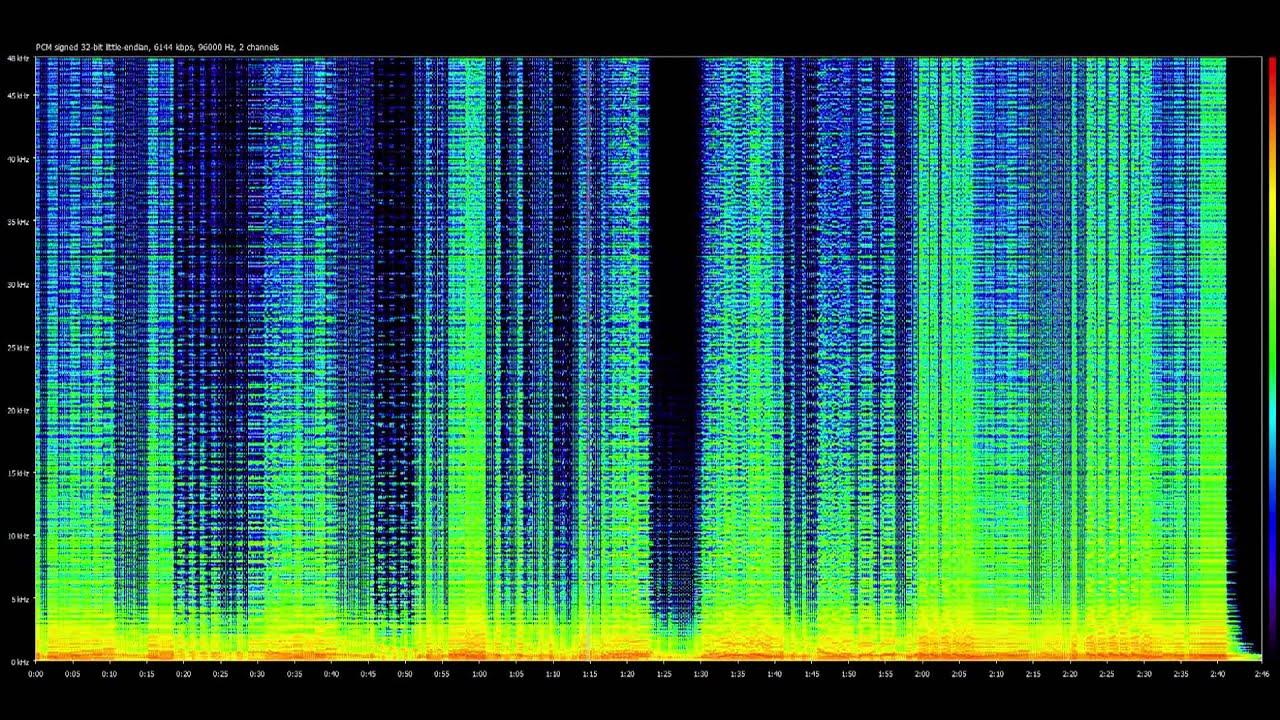 Handel - Water Music (Minousoft 8-bit remix) - YouTube