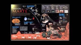 Astrobiología, Exoplanetas, Exobiología, búsqueda de vida en el Universo.