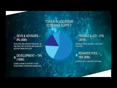 chuỗi tài chính hiện đại DDEX là đối tác MF Chain