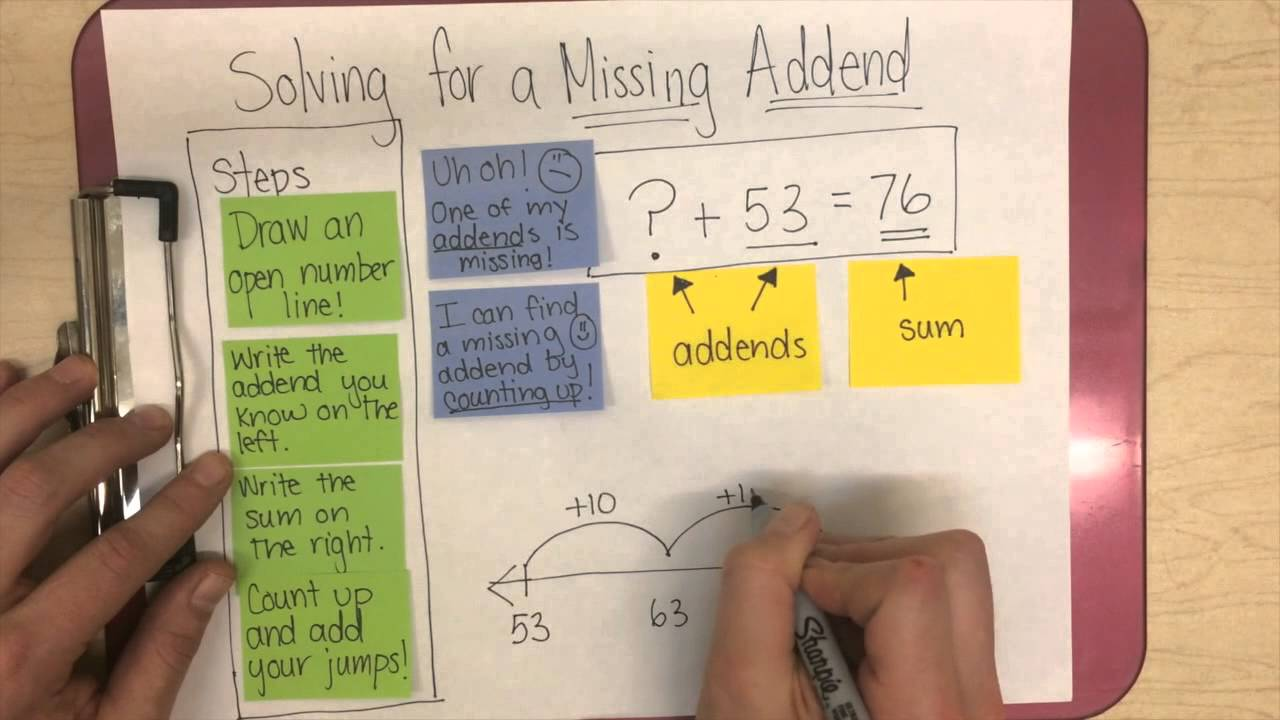 math worksheet : 2nd grade math addition subtraction  how to solve for a missing  : What Is Addends