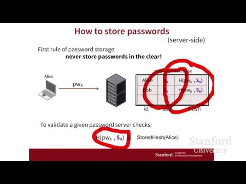 Stanford Webinar - Hash, Hack, Code: Emerging Trends in Cyber Security
