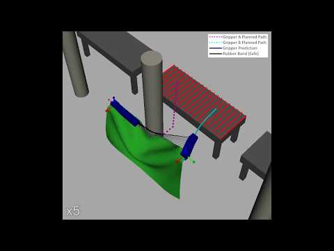 Interleaving Planning and Control for Deformable Object Manipulation