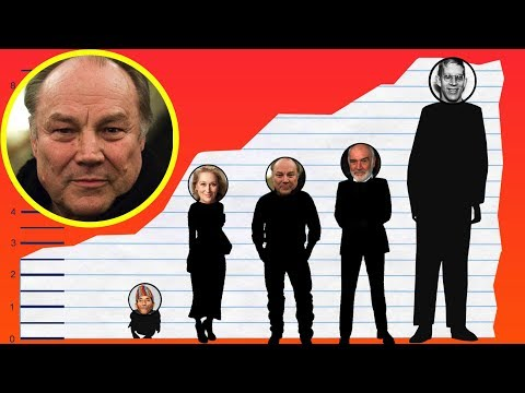 How Tall Is Klaus Maria Brandauer? - Height Comparison!