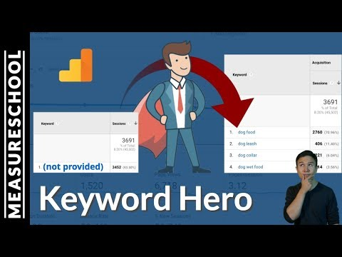 Get your (not provided) data back with Keyword Hero - Does it work?
