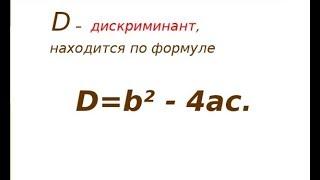 Дискриминант. Условия нахождения корней квадратного уравнения.