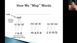"""David Kilpatrick """"How We Remember Words, and Why Some Children Don't"""""""