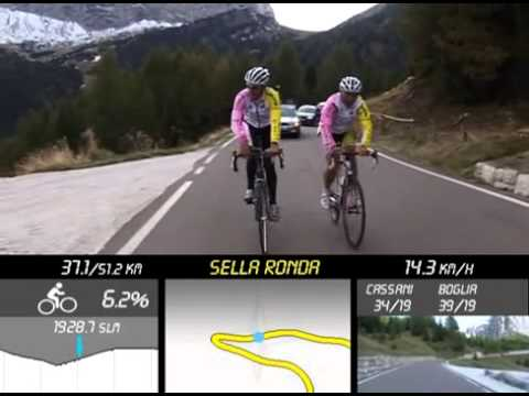 The Sellaronda (4 Passes) Bike Tour, Italy's Classic Climbs